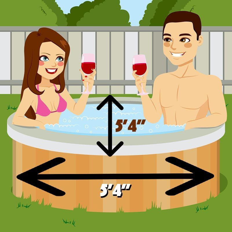 What are the Ideal 2 person hot tub dimensions